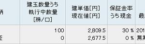 購入個別株紹介(9)三菱商事…高配当割安株