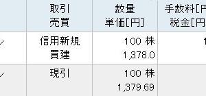 購入個別株紹介(15)日本フェンオール…大量保有報告書をみて購入