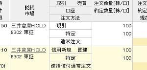購入個別株紹介(16)三井倉庫…より割安な銘柄へと入替え