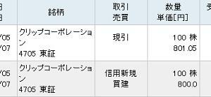 購入個別株紹介(17)クリップコーポレーション…高利回りネットネット株