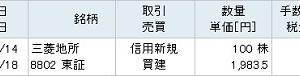 購入個別株紹介(19)三菱地所…決算後の下げたタイミングで買い