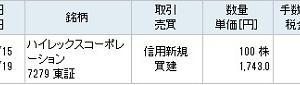 購入個別株紹介(20)ハイレックス(7279)…配当安定ネットネット株