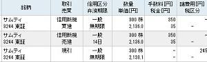 株主優待10~11月の取得結果紹介