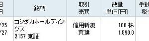 購入個別株紹介(22)コシダカ…スピンオフ発表で急落した優待株