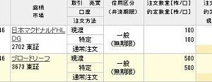 株主優待2019年12月の取得結果紹介