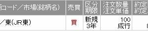 購入株(39)JR東日本…コロナショックで2016年来の安値に