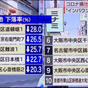 【ニュース】大阪オワタ:商業地の地価下落20%台
