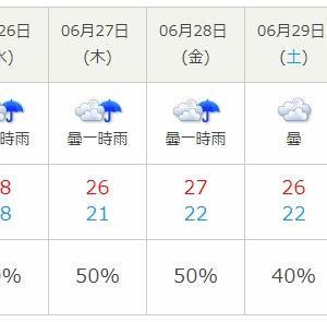 梅雨入りする前に