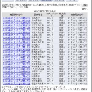 すごい雨、それから最近の地震