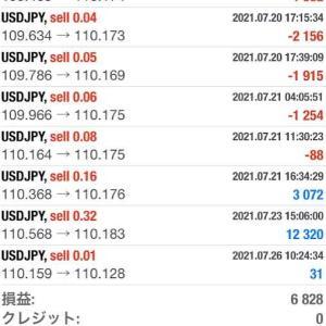 FX自動売買プラネットの7/26の利益は1万円!