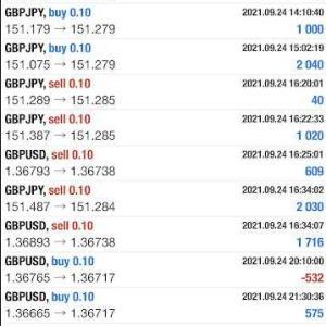 FX自動売買プラネット1と2 昨日の利益
