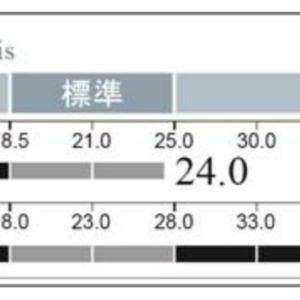 【pl⇒nt.】筋トレの効果を見える化する④ヾ(≧▽≦)ノ