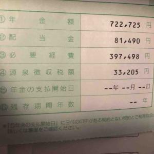 確定申告書類作成☆雑所得金額の計算