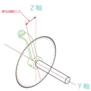 楕円分度器の使い方