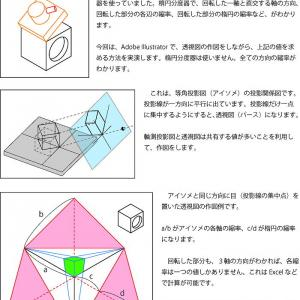 【透視図を応用した軸測投影図の描き方セミナー 】のご案内