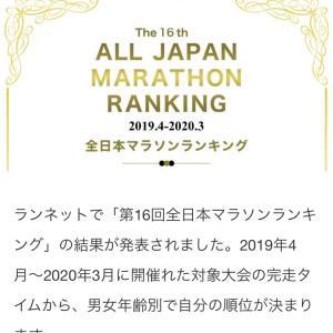 全日本ランキング2020