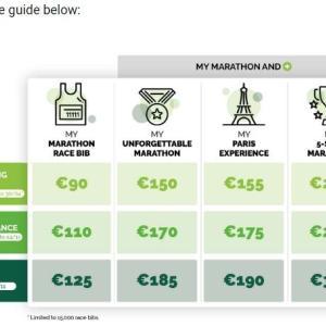 マラソン中止時の返金