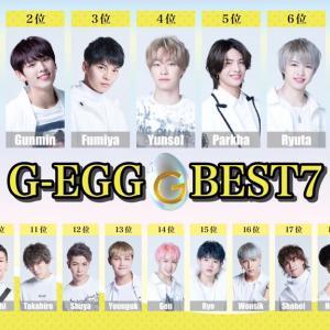 G-EggとPRODUCE101Aクラス&私の推し紹介