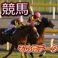 東京競馬場開幕週(4月・5月)芝コースについて