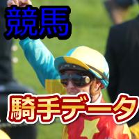 過去5年10番人気以降騎手ランキング
