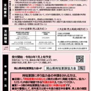 6月21日以降の岡山県時短要請協力金について