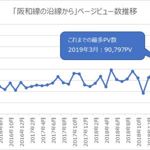 【運営報告】2020年5月のPV数が過去最高の13万4千PVを記録しました。10万PV越えは当ブログ初。