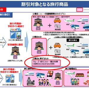 【観光庁】「Go To トラベル」概要を発表。2020年7月22日以降の旅行から対象