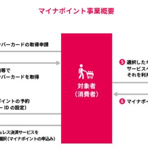 【マイナポイント】交通系ICカードでも登録可能。Suica登録の場合は更に1,000円分還元額追加