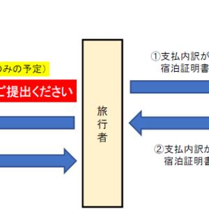 【Go To トラベル】割引前利用の還付方法をご紹介(9.1チェックアウトまで)