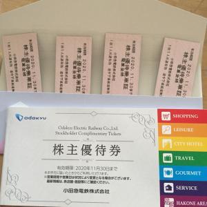 「小田急電鉄」より優待券と今日の取引