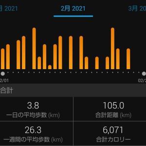 2021年2月のランニング記録