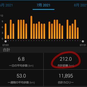2021年7月のランニング記録