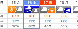 あら👀 明日のお天気は...