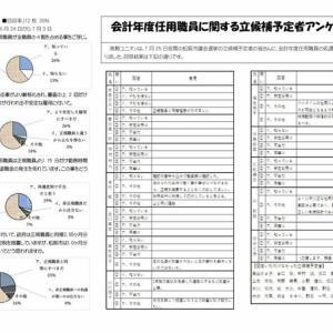 松阪市議選の立候補予定者にアンケート