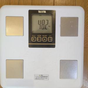 2021.07.23  今朝の体重