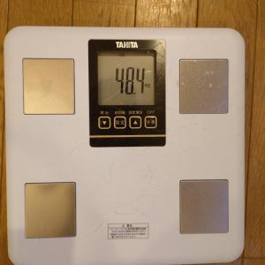 2021.08.02 今日の体重