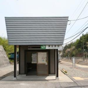 JR東日本 東長原駅