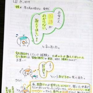 「国語を習う意味 」ASD娘に国語を教えた結果