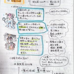 「ごじたくーる 歴史模擬授業編」6 中国文明─殷