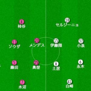 明治安田生命J1リーグ 第28節 vs 鹿島アントラーズ プレビュー