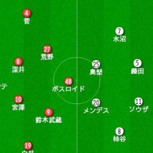 明治安田生命J1リーグ 第29節 vs 北海道コンサドーレ札幌 プレビュー