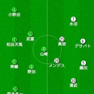 明治安田生命J1リーグ 第17節 vs 湘南ベルマーレ プレビュー