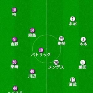 明治安田生命J1リーグ 第18節 vs サンフレッチェ広島 プレビュー