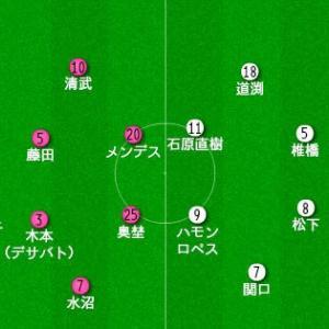 明治安田生命J1リーグ 第20節 vs ベガルタ仙台 プレビュー