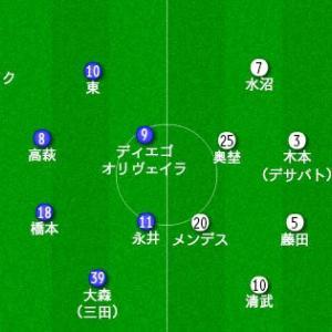 明治安田生命J1リーグ 第21節 vs FC東京 プレビュー
