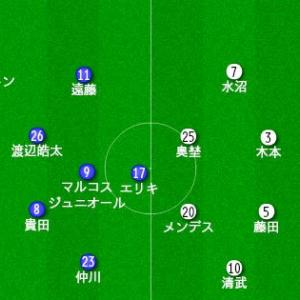 明治安田生命J1リーグ 第23節 vs 横浜F・マリノス プレビュー