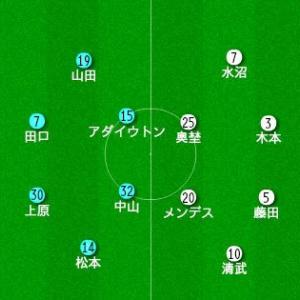 明治安田生命J1リーグ 第24節 vs ジュビロ磐田 プレビュー