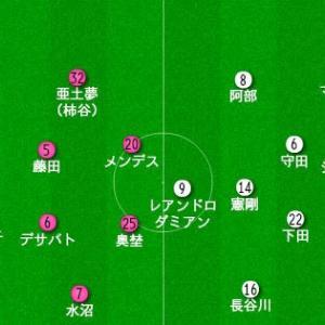 明治安田生命J1リーグ 第25節 vs 川崎フロンターレ プレビュー