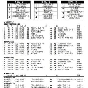 全国地域サッカーチャンピオンズリーグ 2020