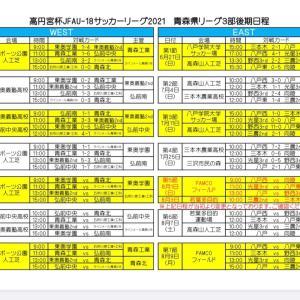 高円宮杯JFAU-18サッカーリーグ2021